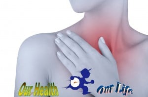 Tips to relieve gastroesophageal reflux disease - Disease